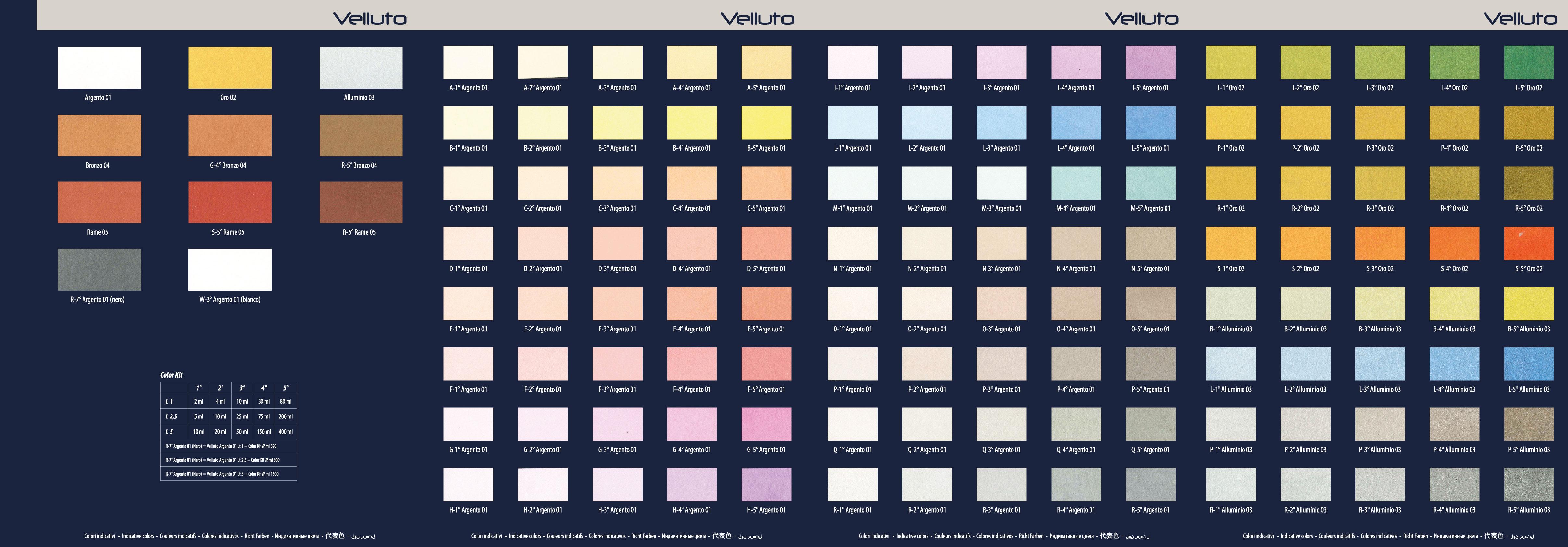 Rives colors decorations for Cartella colori pareti interne