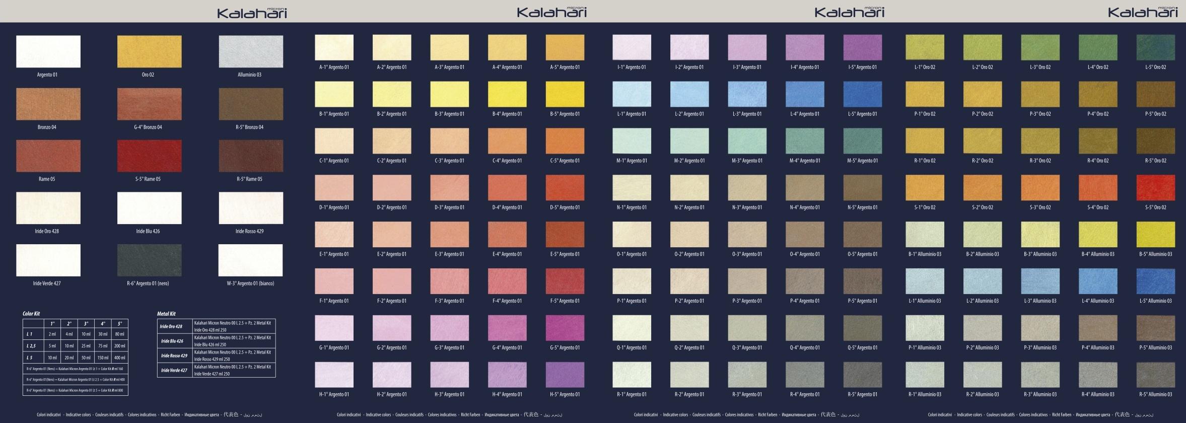 Tintometro colori pareti modificare una pelliccia for Gamma colori pareti